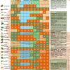 El huerto escolar - Guía práctica - Póster calendario huerto